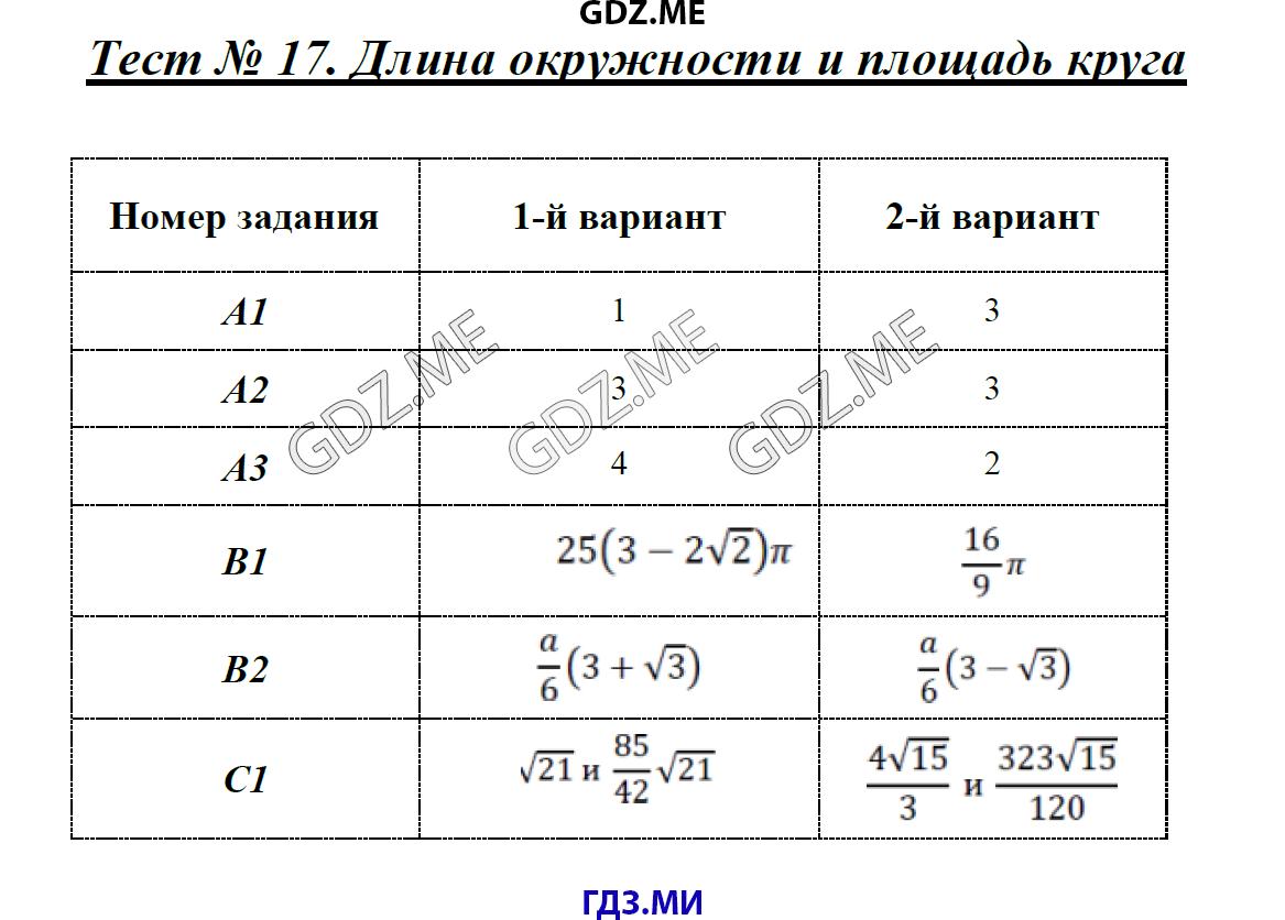 Круга гдз площадь окружности контрольных и для работ длина