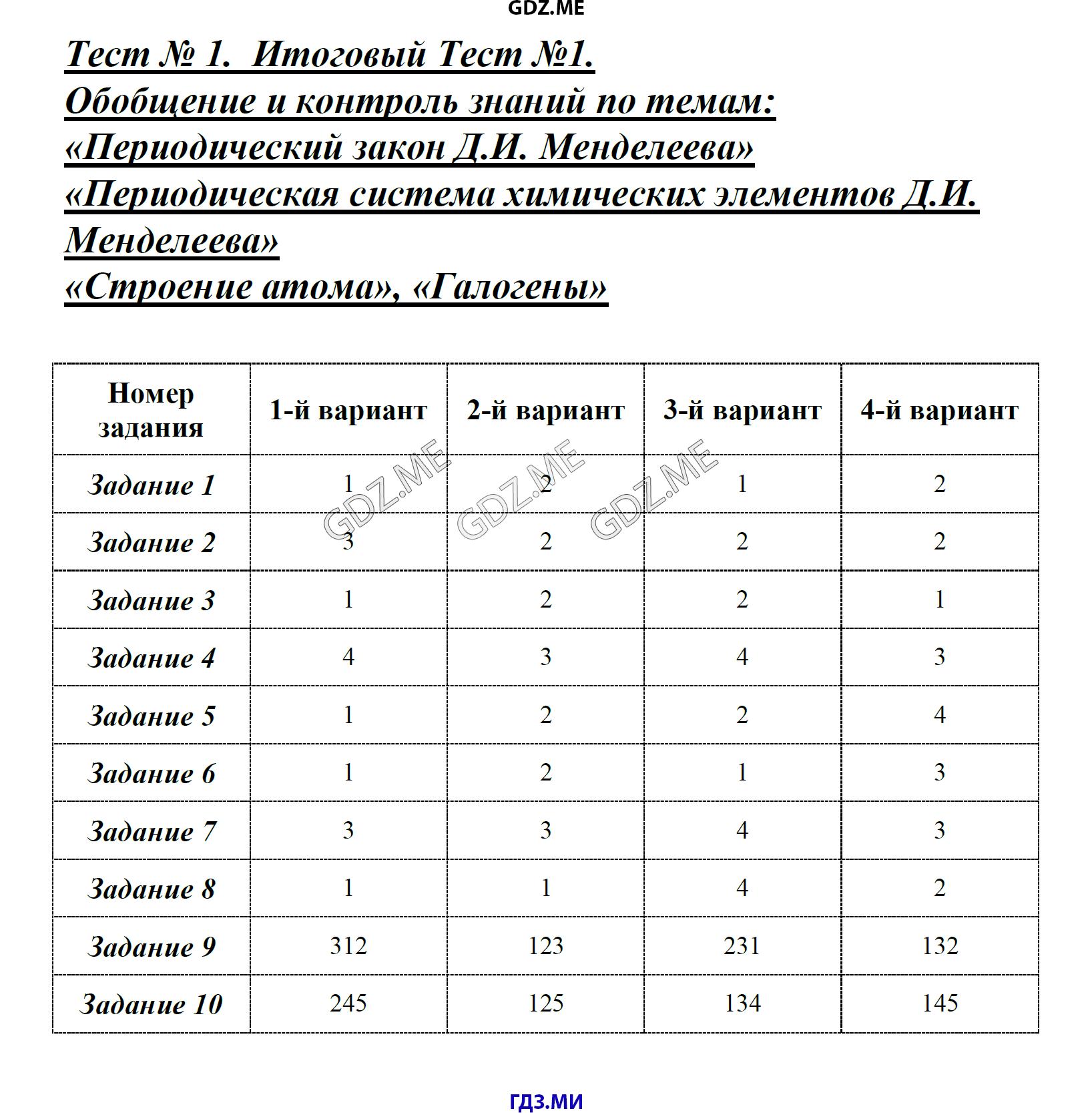 Итоговое ответы обобщение гдз тест 26