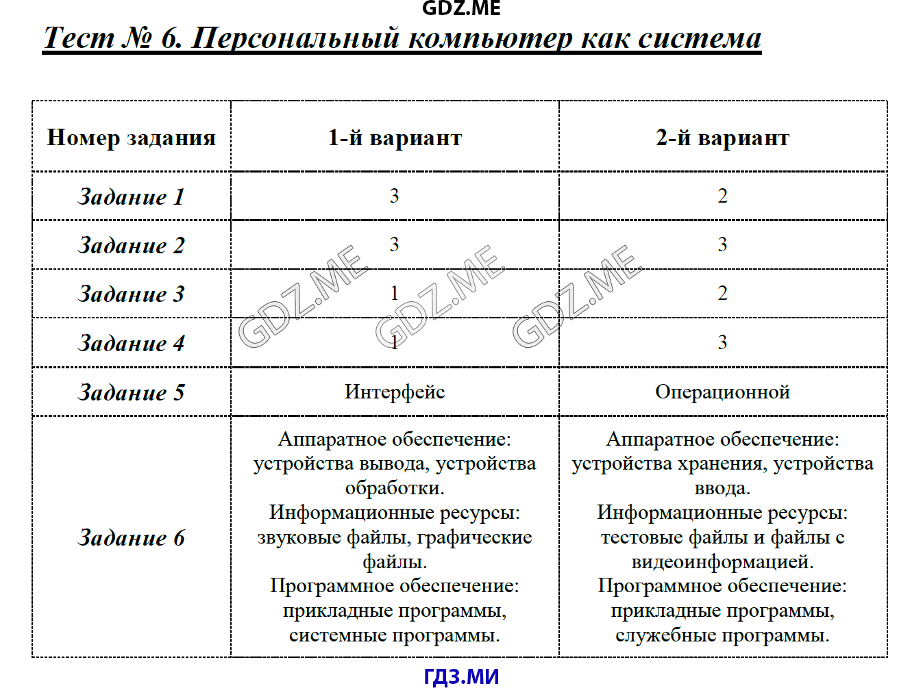информационные модели проверочная работа 6 класс
