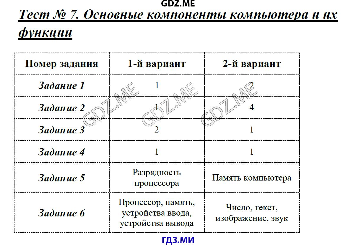 Информация и ее свойства контрольная работа 8673