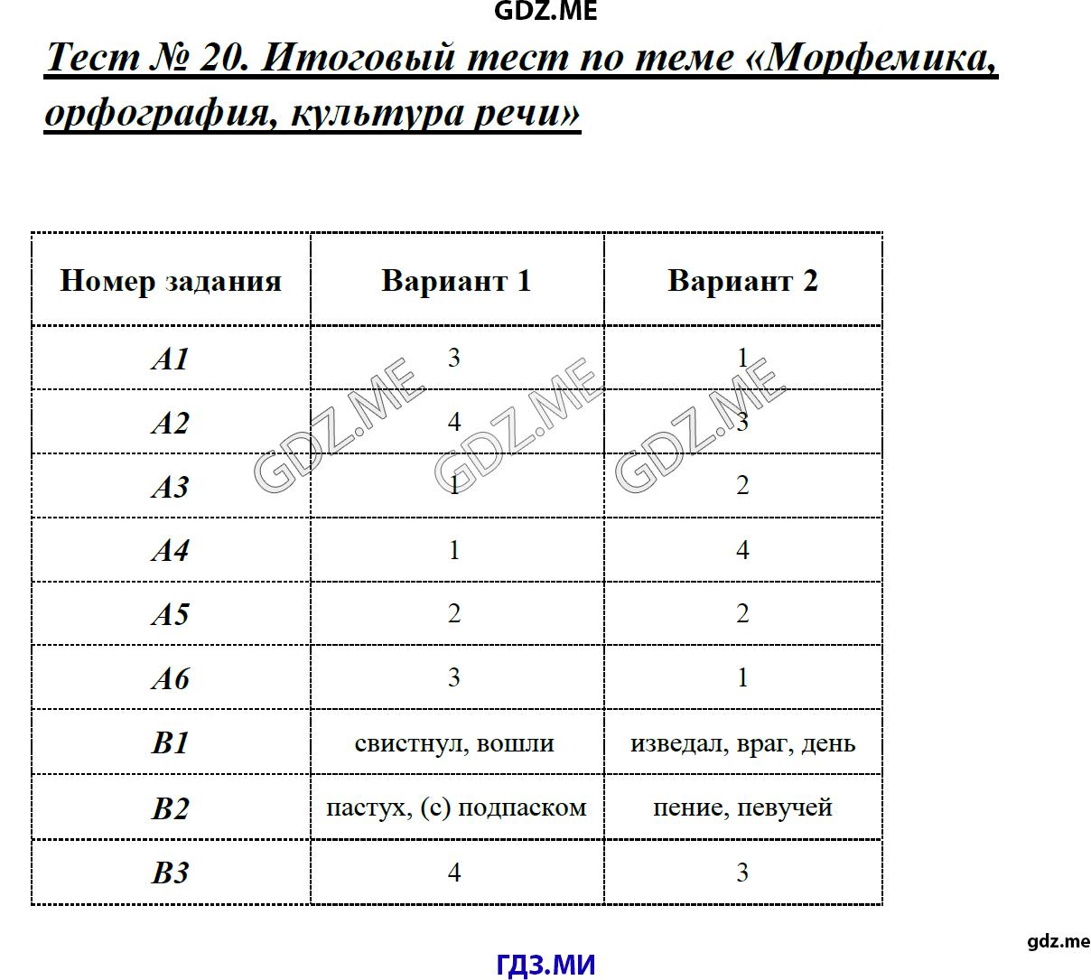 Тест 23 итоговый тест по теме местоимение ответы 6 класс