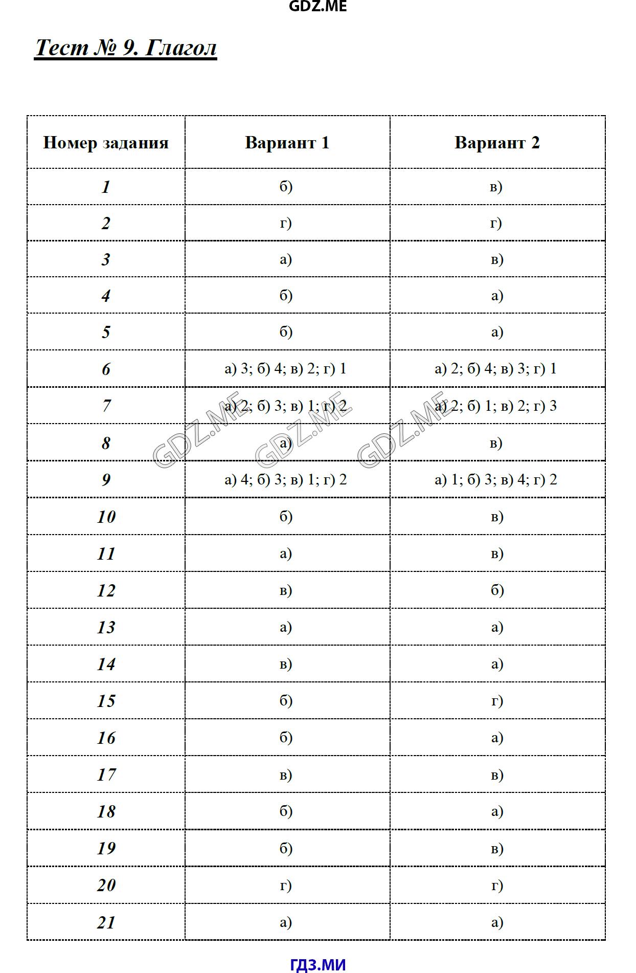 каськова языку 7 русскому тематическим по тестам класс гдз по