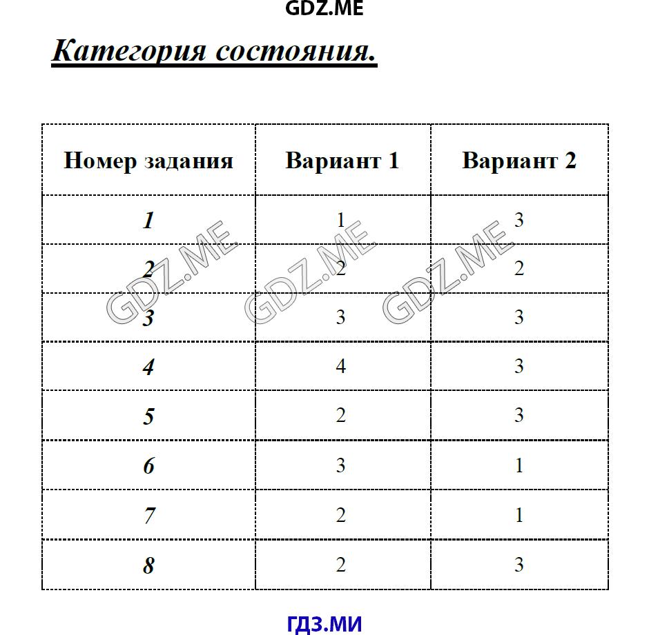 тест 20 итоговый тест по темам деепричастие наречие категория состояния вариант 1