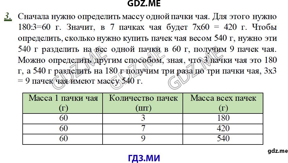 Дидактический Материал 2 Класс Демидова Козлова Тонких Решебник Гдз