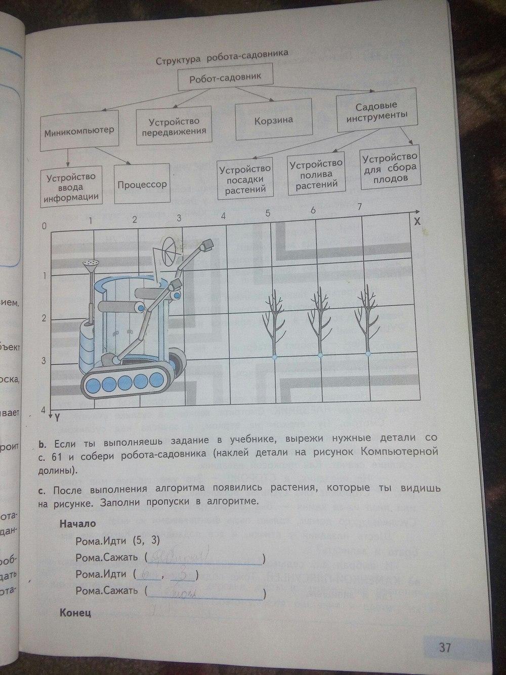 решебник информатика и икт 3 класс бененсон