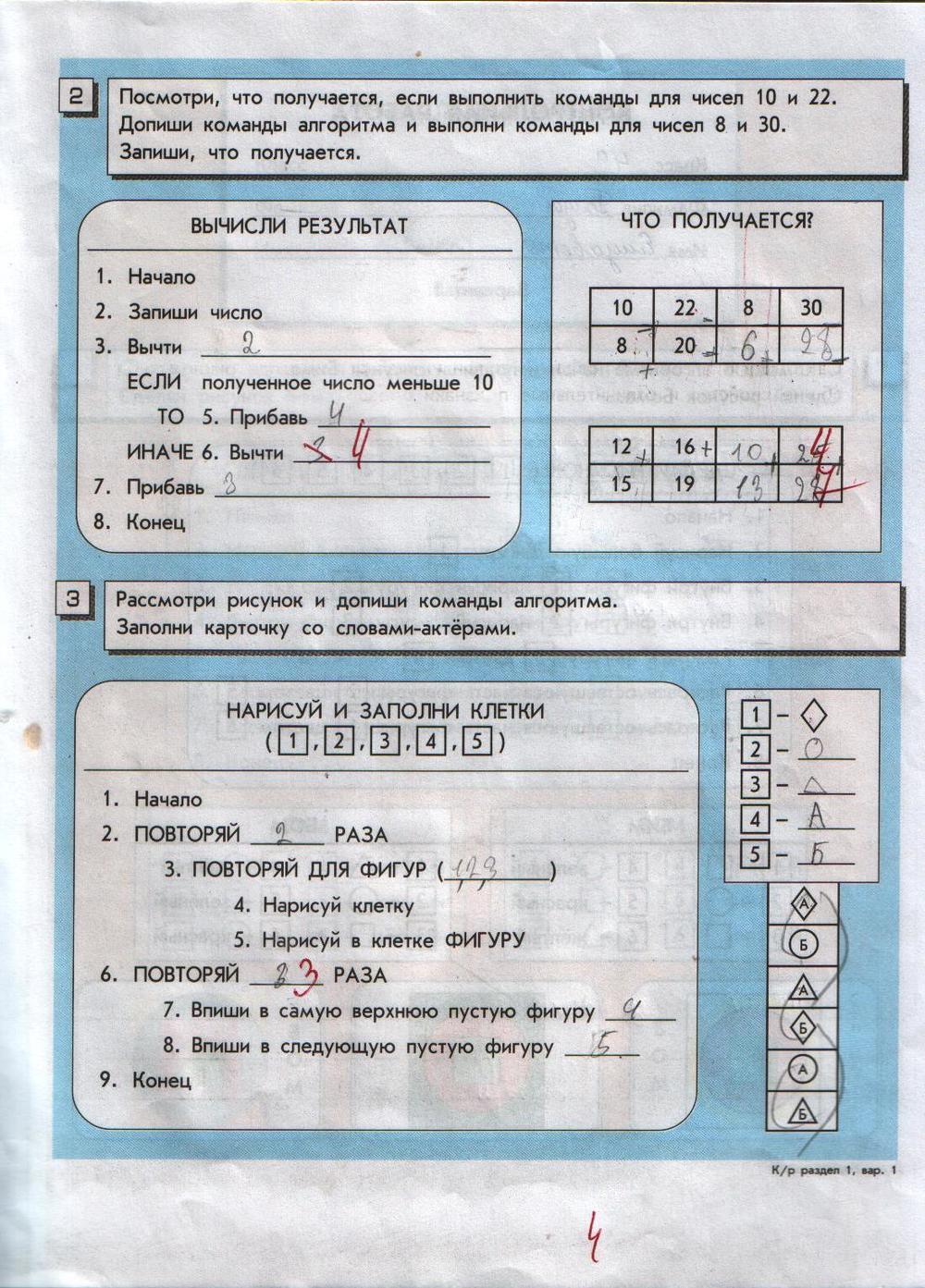 Контрольная работа по информатике 4 вариант 6777