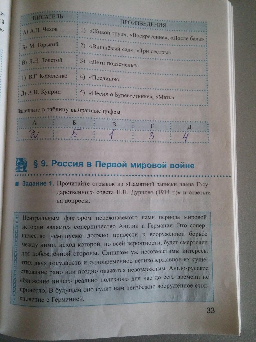 Гдз По Истории России 8 Класс Симонова Фгос Часть 2