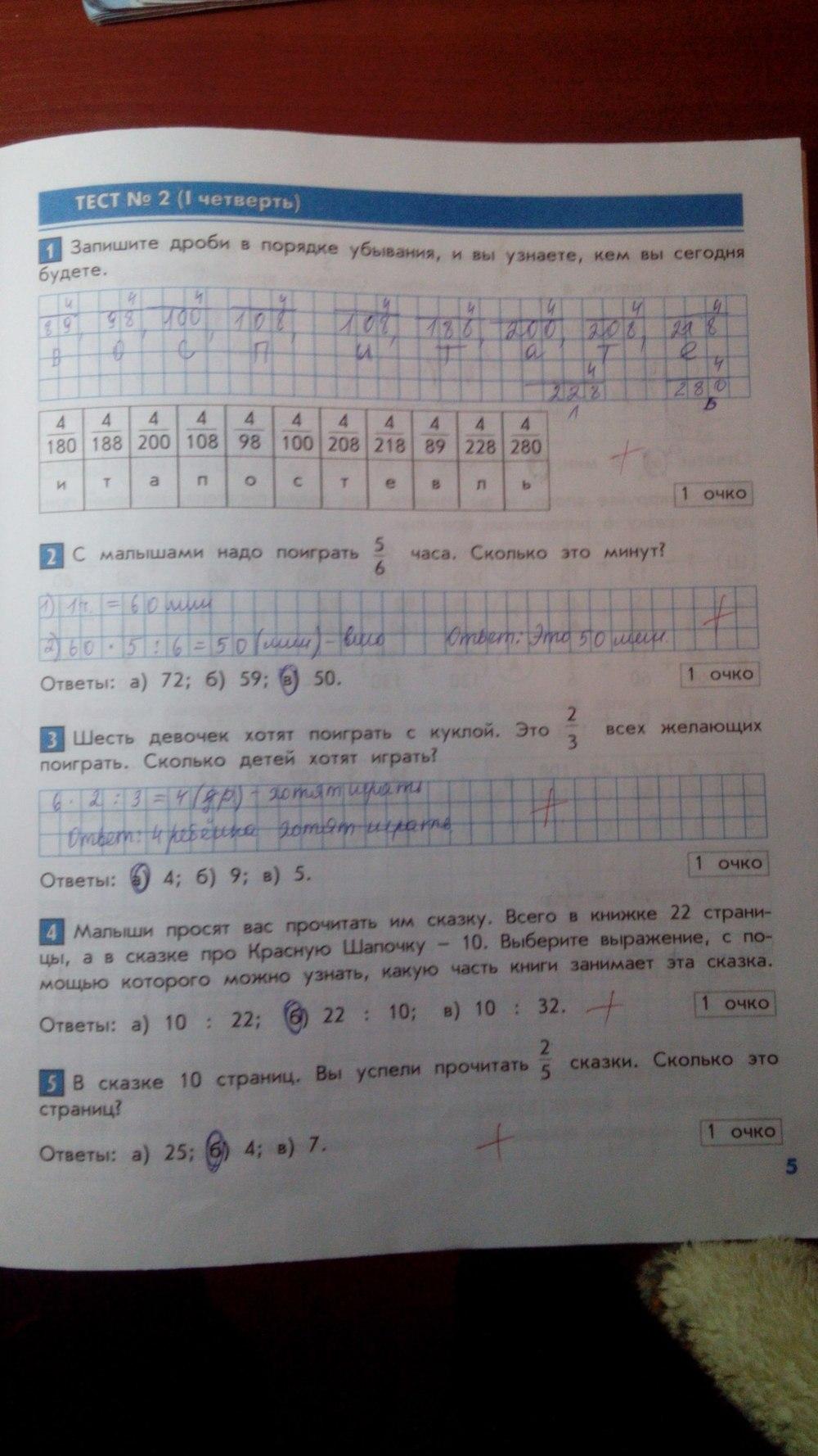 Типовой вариант 1108 егэ 2016 математика 11 класс