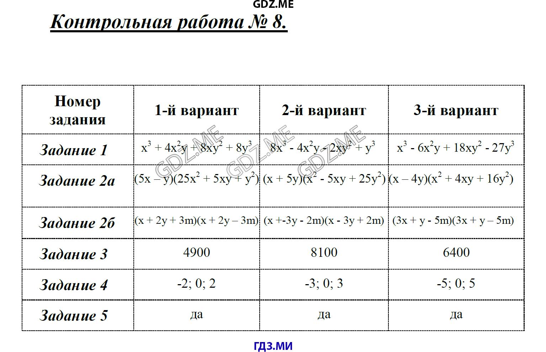 ГДЗ по алгебре класс Глазков Гаиашвили самостоятельные и   Контрольная работа №8