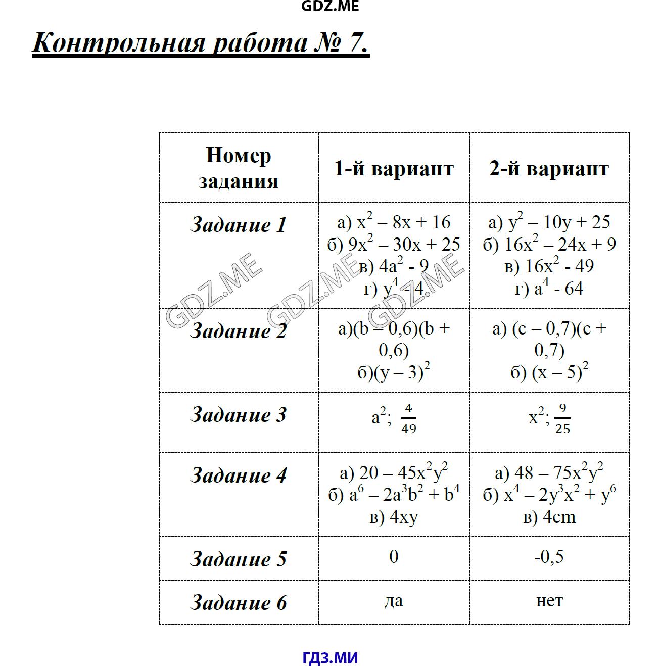 Решение контрольных работ дудницын кронгауз 10 класс по алгебре