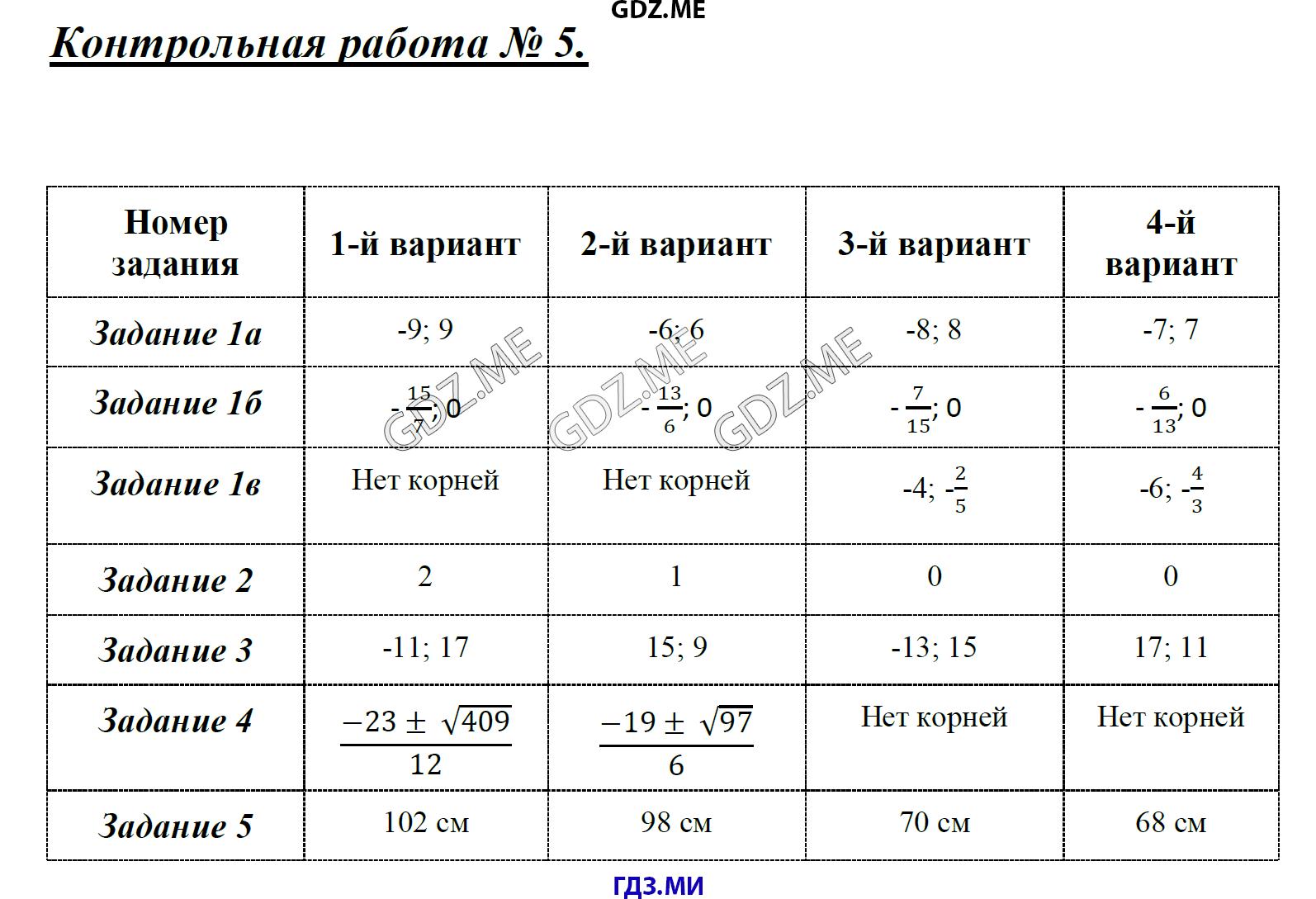ГДЗ по алгебре класс Глазков Гаиашвили контрольные работы решебник  Контрольная работа №5