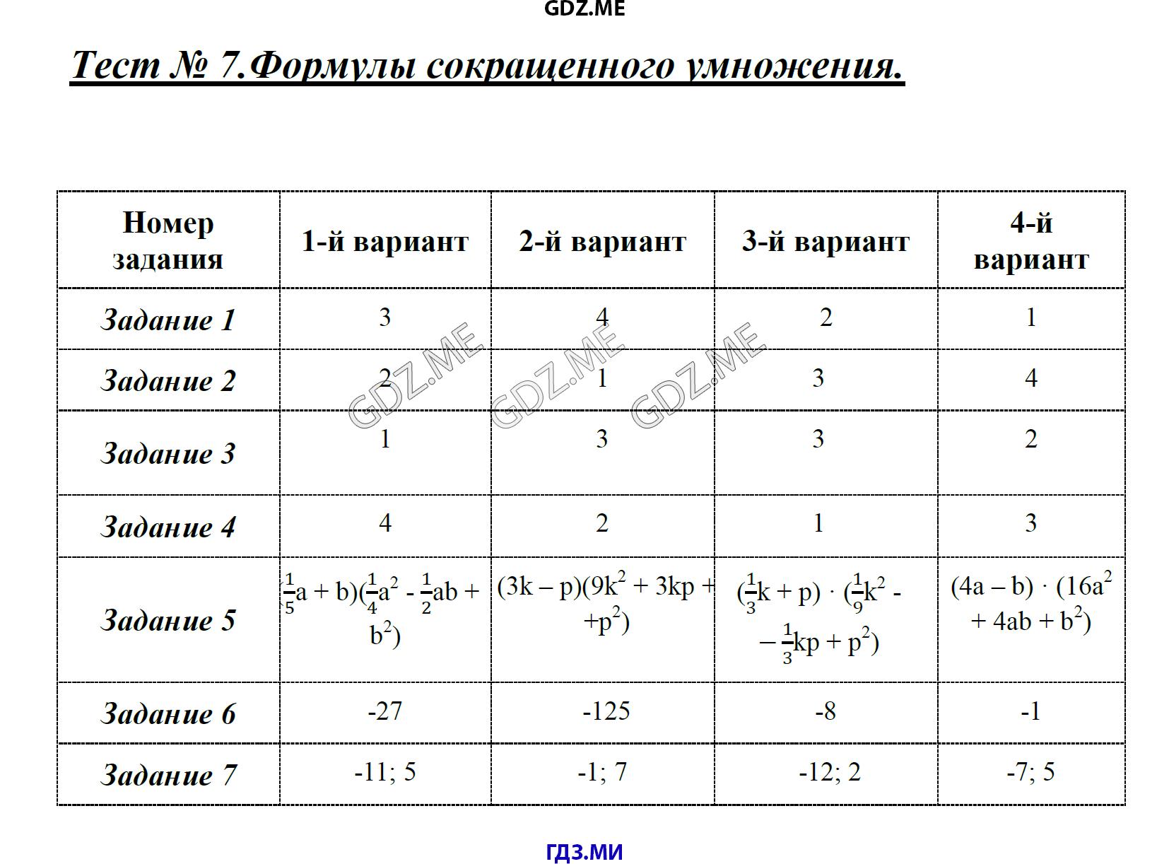 Решебник по тестам 7 класс алгебра
