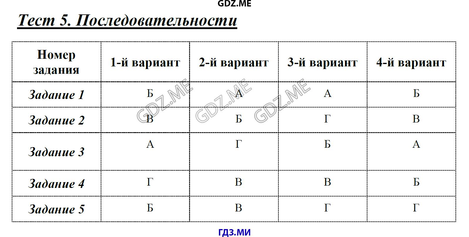Тест на свойства функции 9 класс