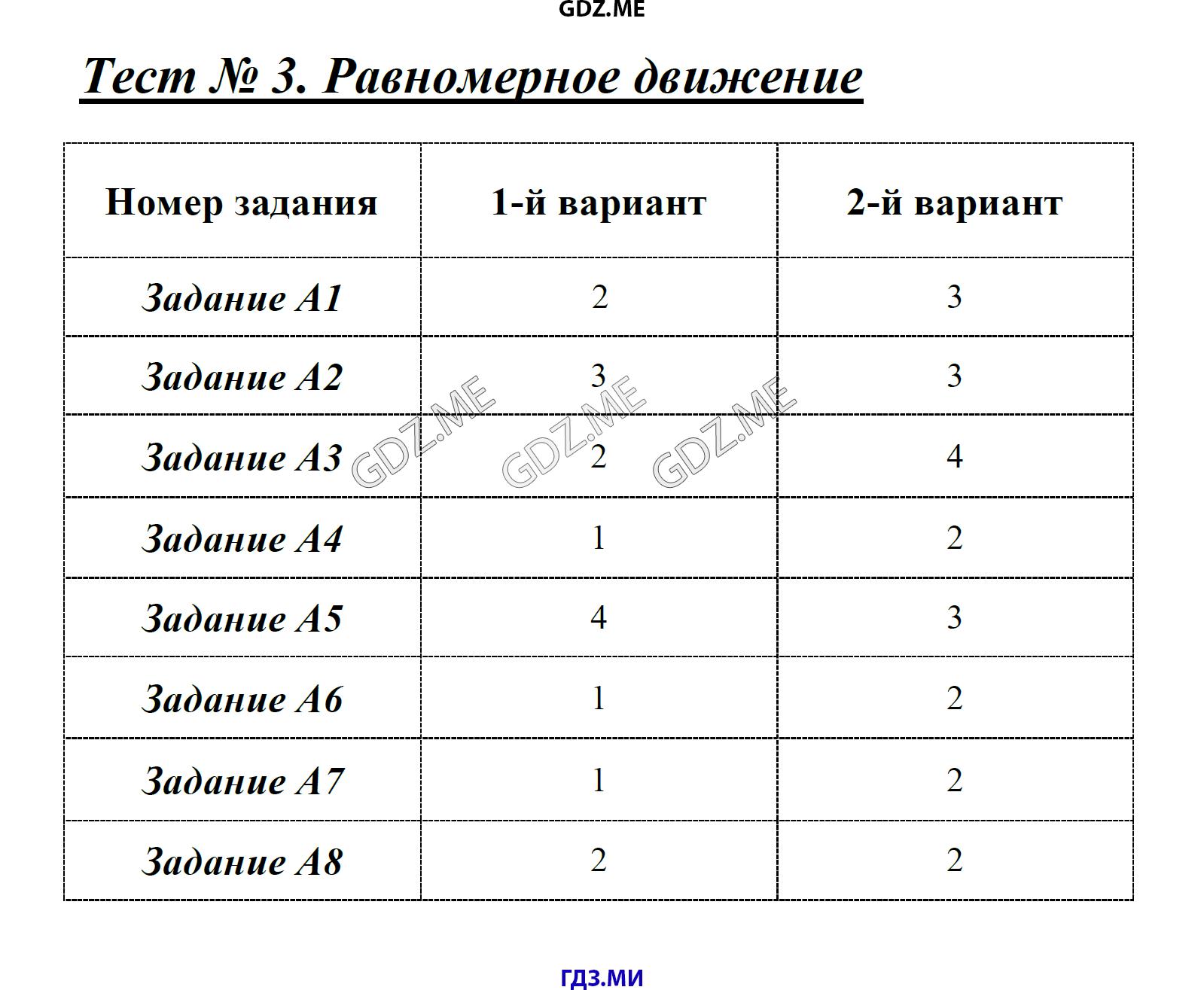 ГДЗ по физике класс Бобошина контрольные работы решебник Физика и физические понятия Тест 2