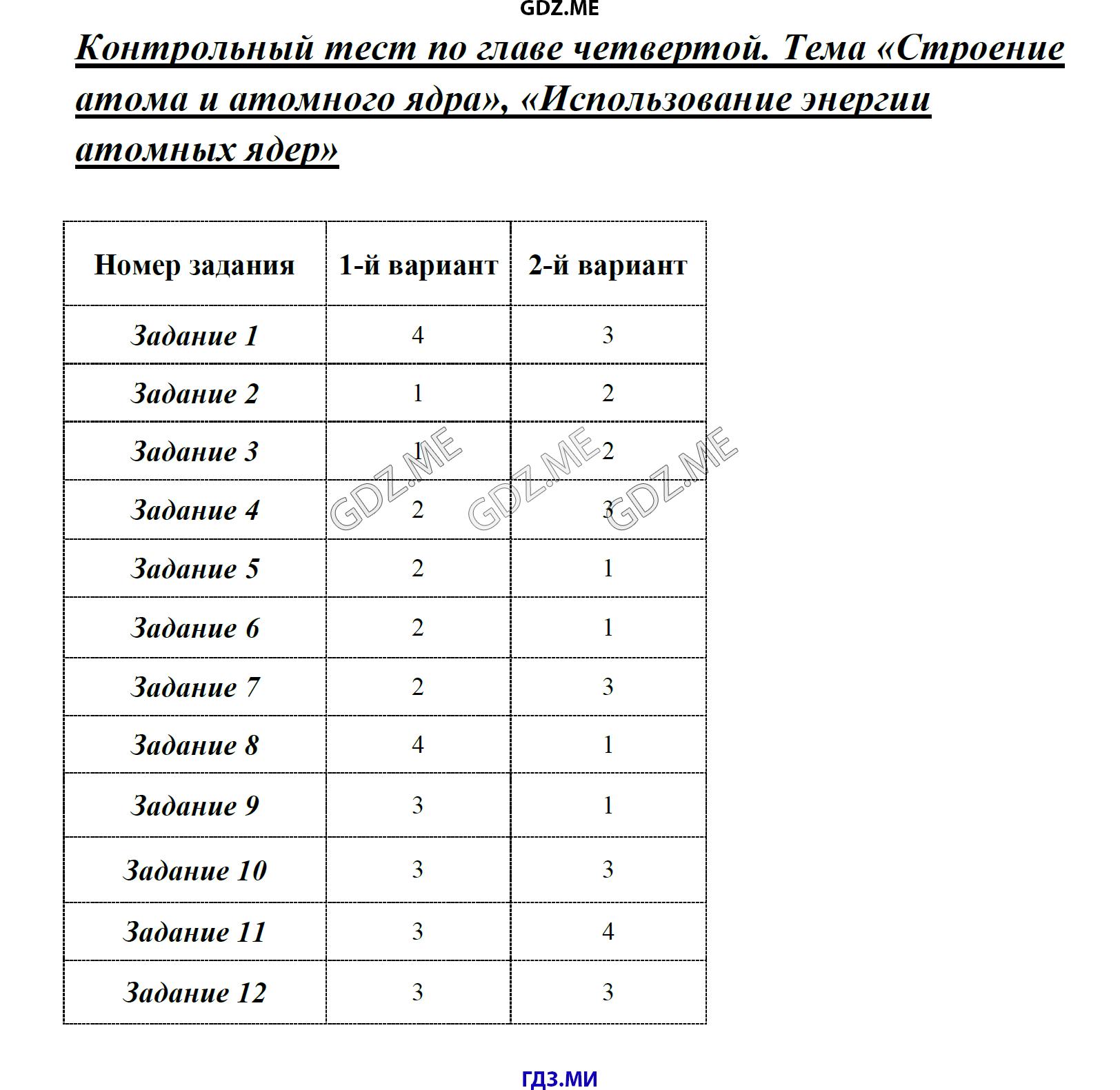 ГДЗ по физике класс Громцева тесты решебник Контрольный тест по главе №4
