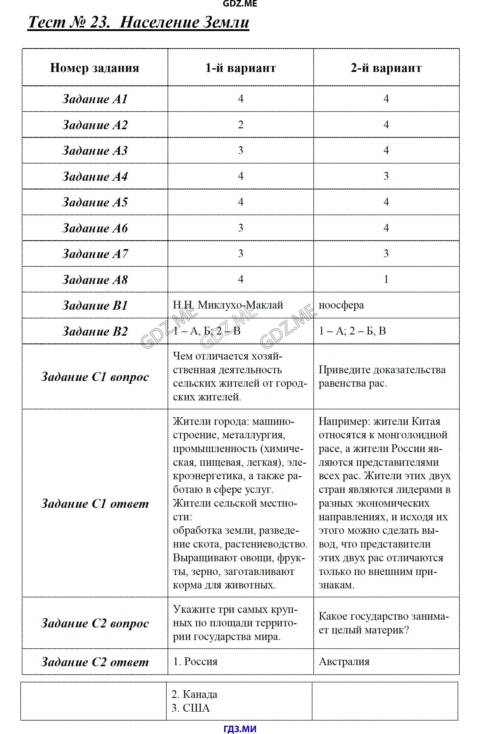 ГДЗ по географии класс Жижина контрольно измерительные материалы  Итоговый контроль по курсу 6 класса Предмет География