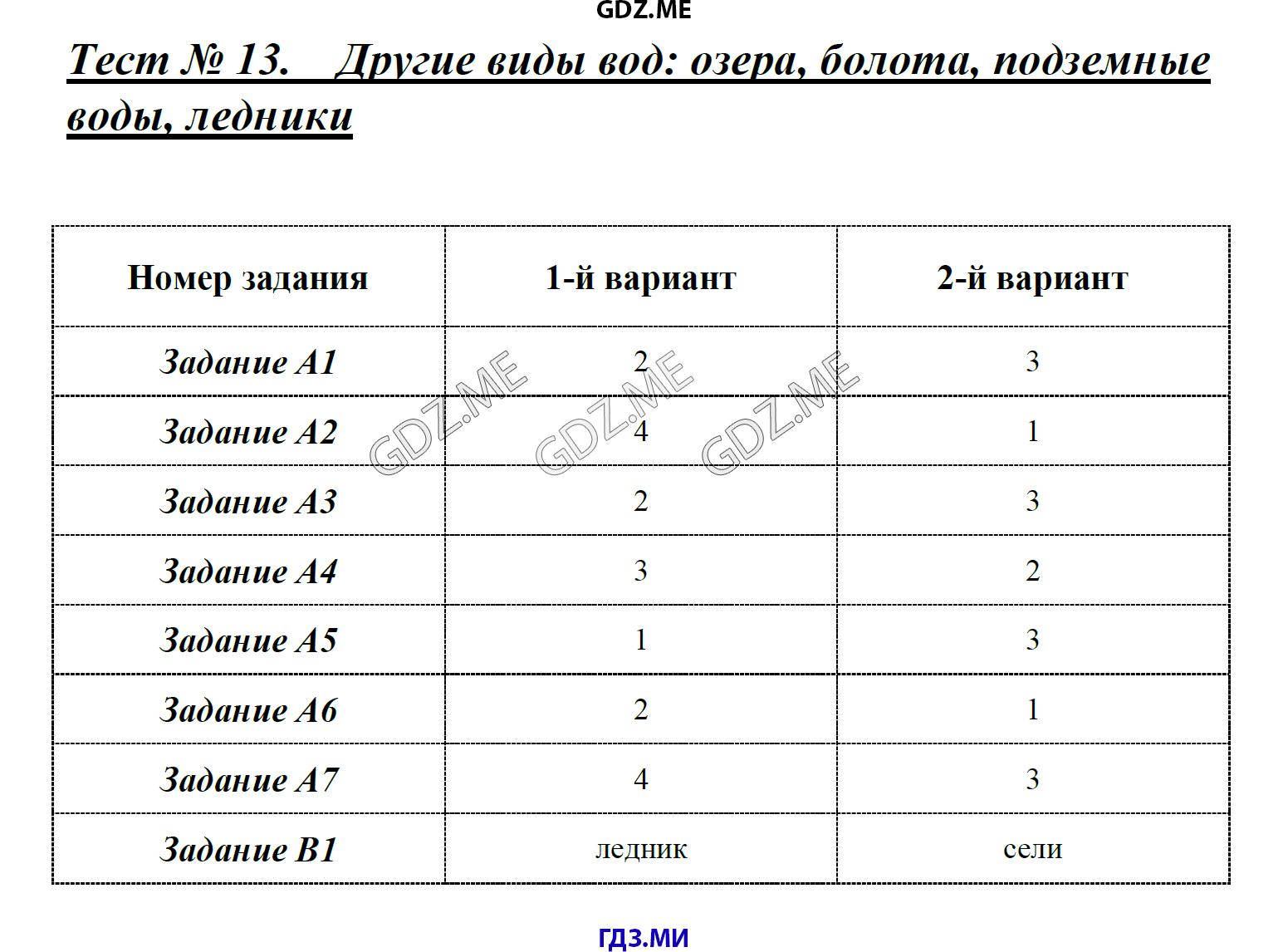 Готовая таблица по географии 8 класс типы климатов в россии
