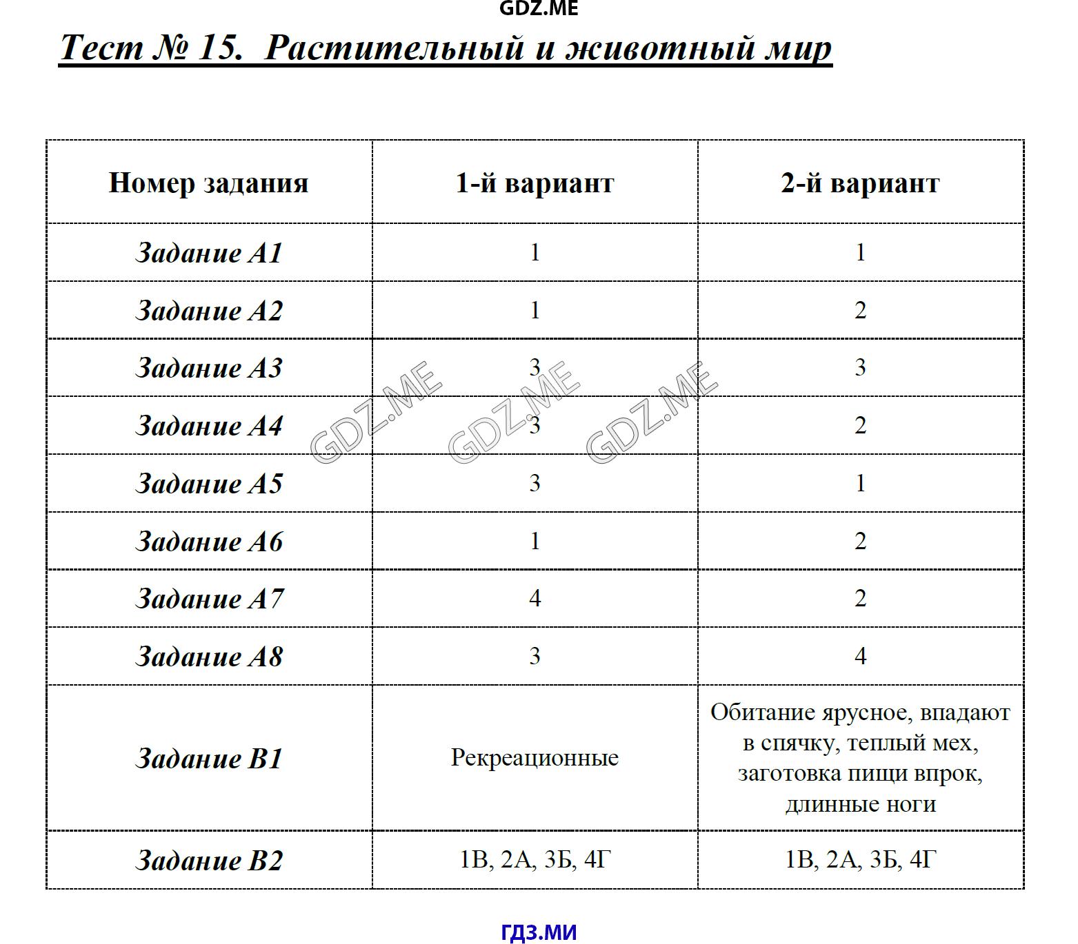 Типы климатов россиии 8 класс 20 параграф