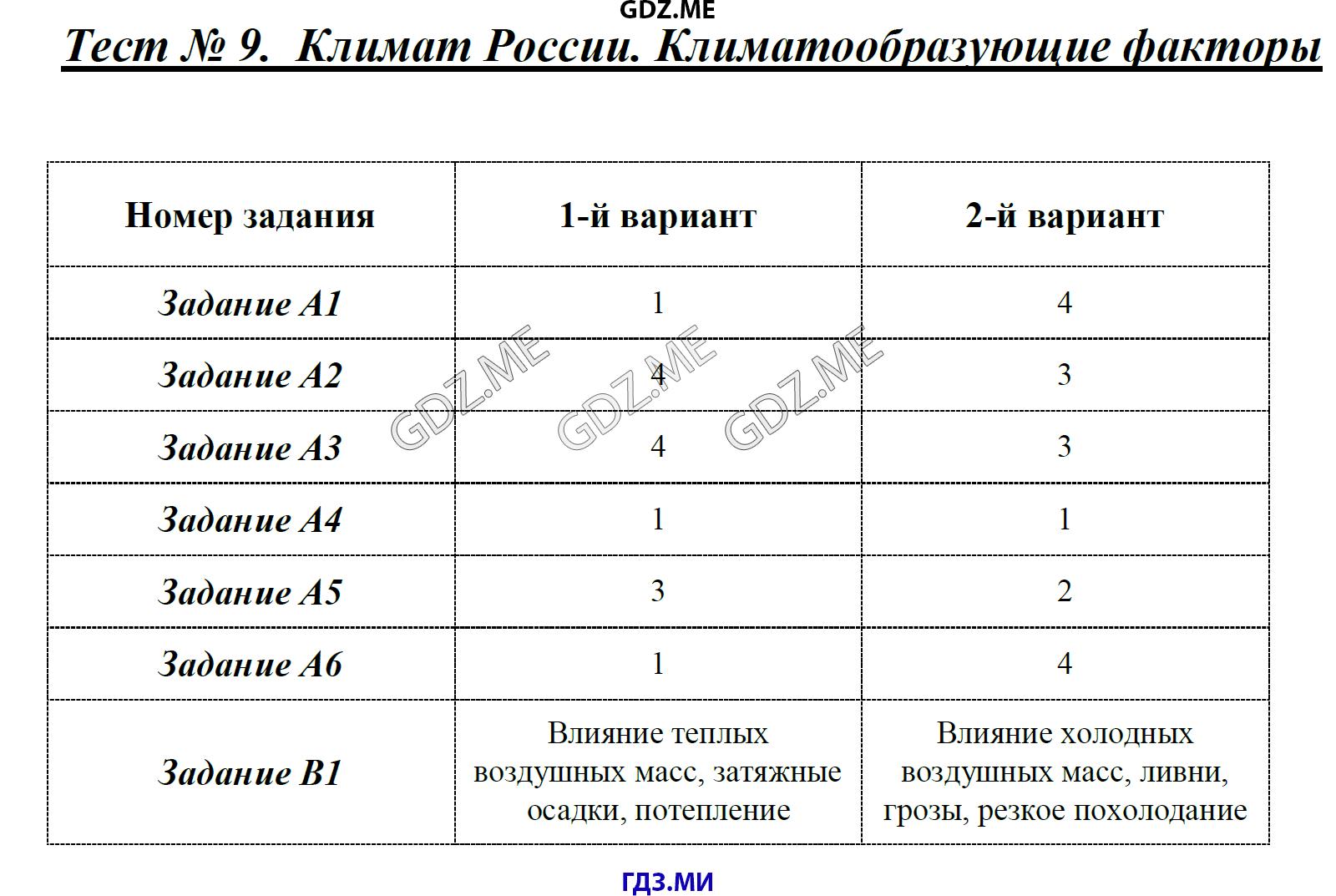 Гдз по географии 8 класс параграф 10 типы климатов россии таблица