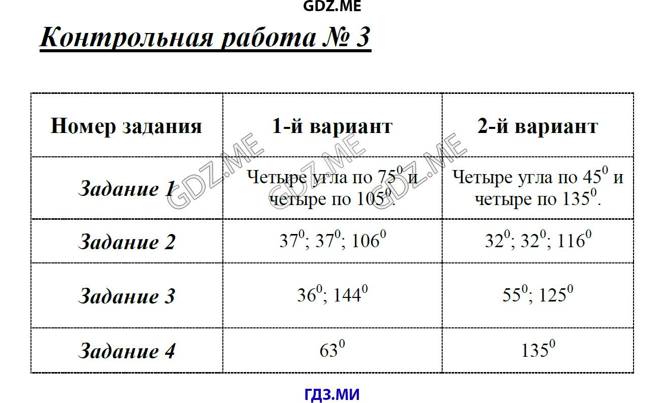 ГДЗ по геометрии класс Гаврилова контрольно измерительные  Итоговая контрольная работа Контрольная работа №1 Контрольная работа №2