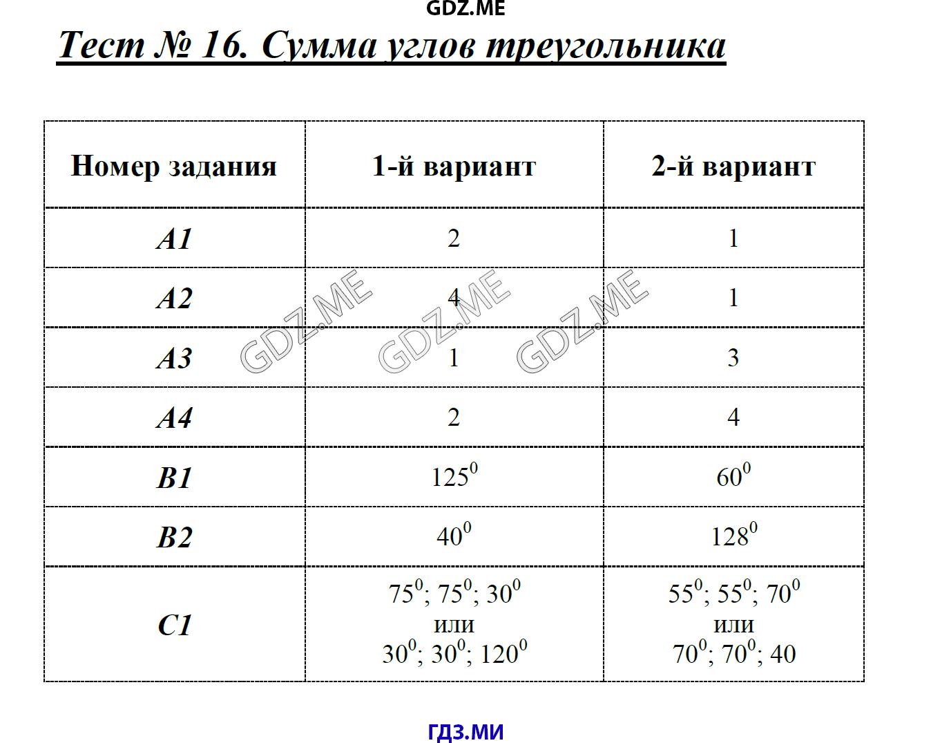 Гдз по геометрии 8 класс гаврилова тест