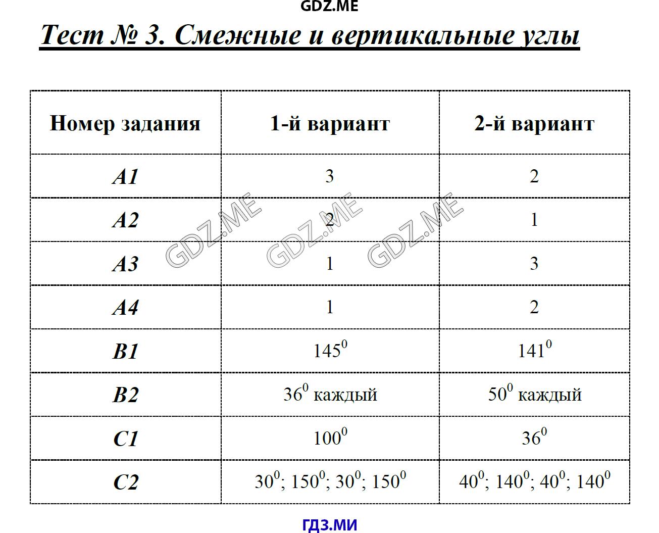 Готовые задания по анатасяну 7 класс самостоятельные
