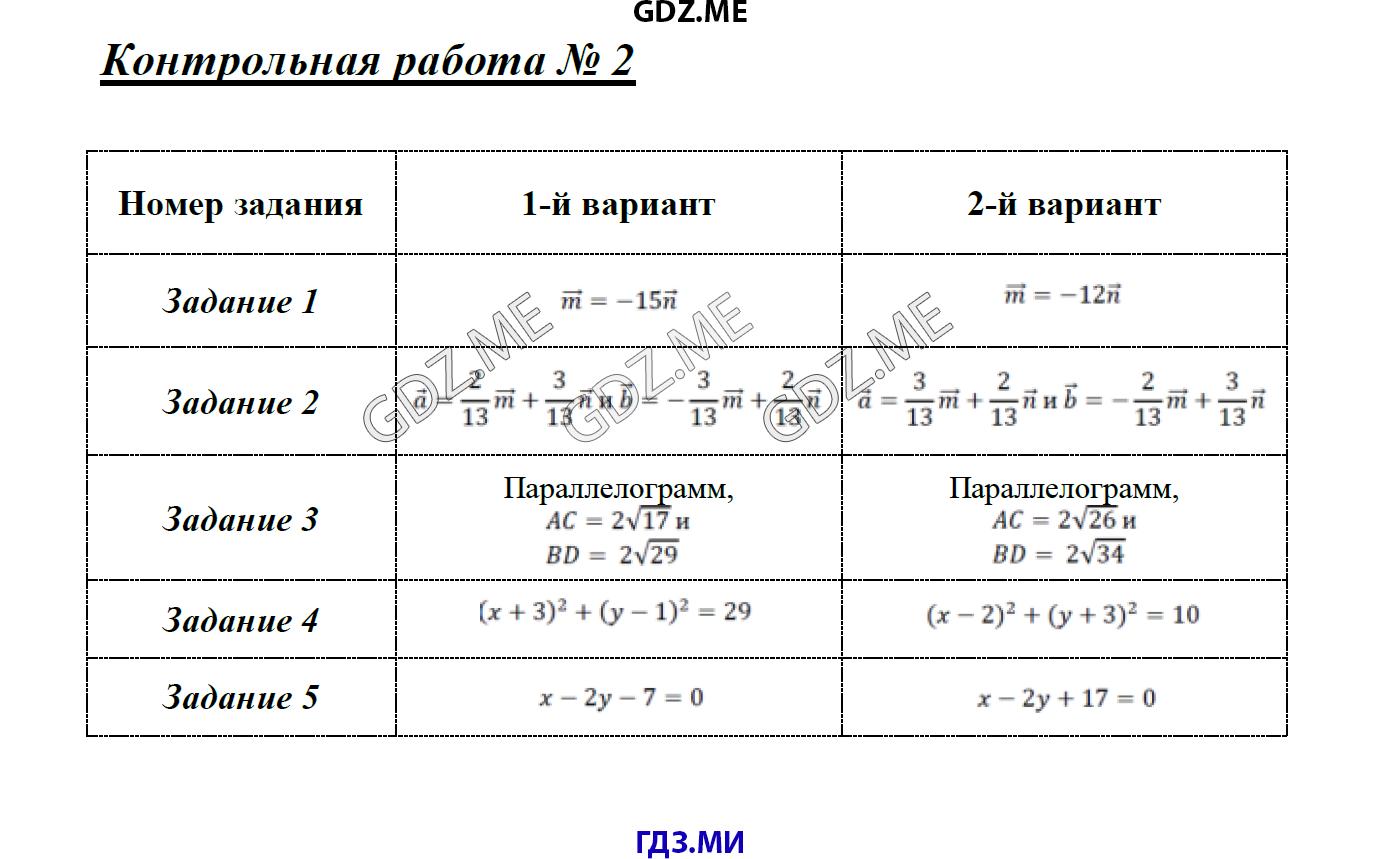 ГДЗ по геометрии класс Рурукин контрольные работы решебник Контрольная работа №1
