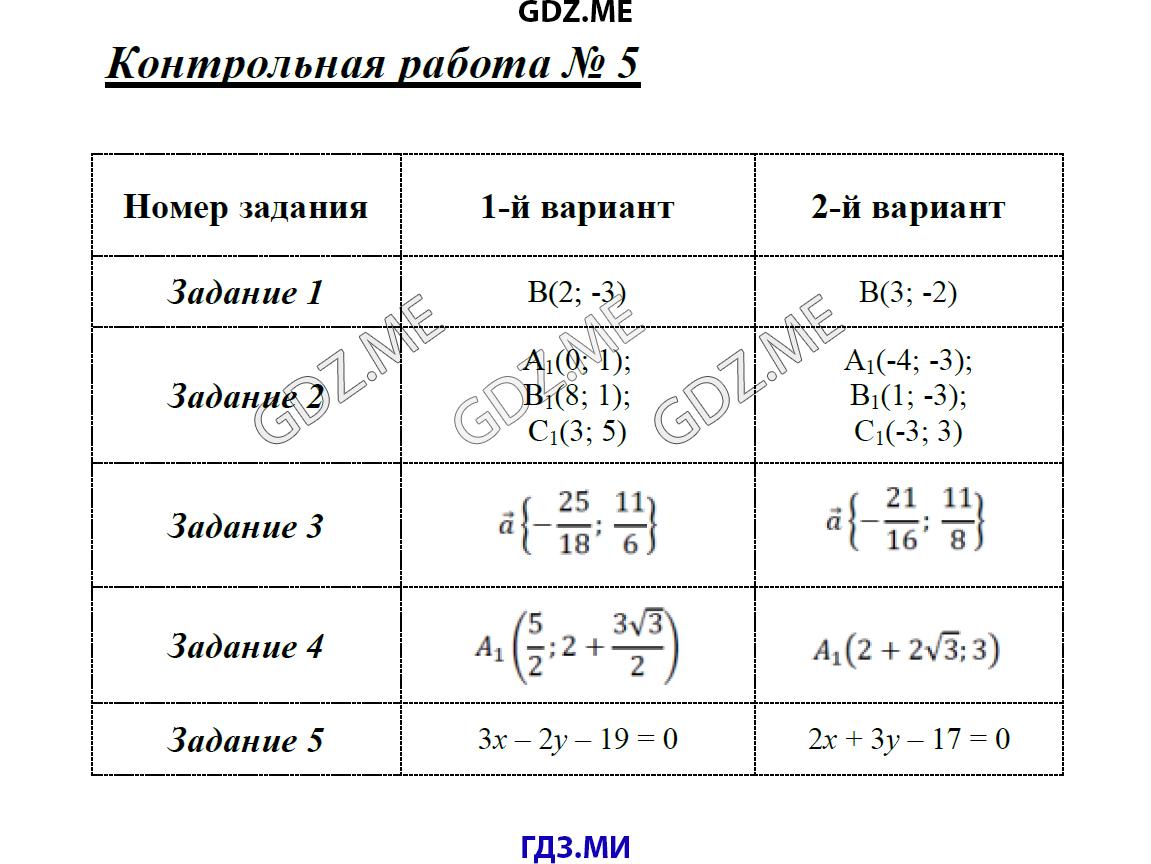 ГДЗ по геометрии класс Рурукин контрольные работы решебник Контрольная работа №1 Контрольная работа №2 Контрольная работа №3 Контрольная работа №4