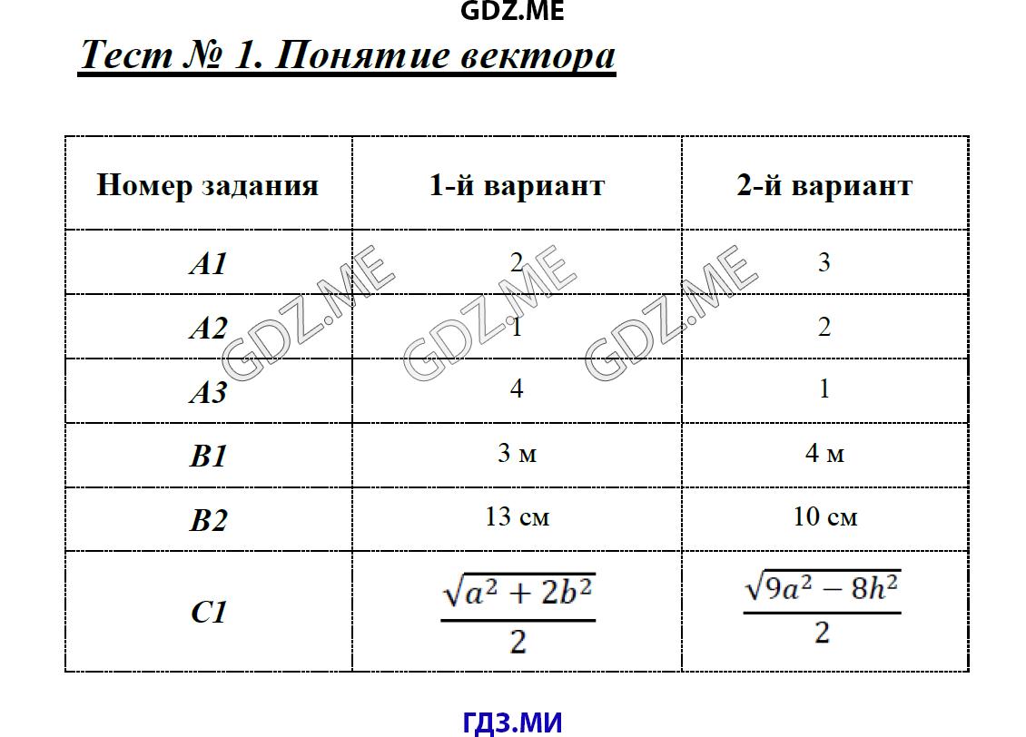 ГДЗ по геометрии класс Рурукин контрольные работы решебник Обобщение темы Векторы Тест 5 Координаты вектора Тест 6 Простейшие задачи в координатах Тест 7 Уравнения окружности и