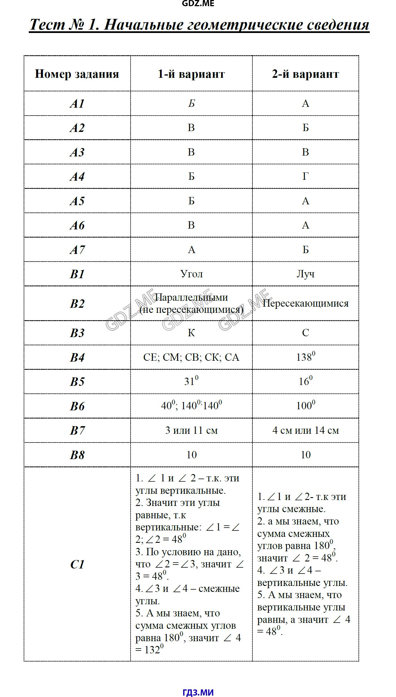 Гдз по тестом по геометрии а в фарков 8 класс