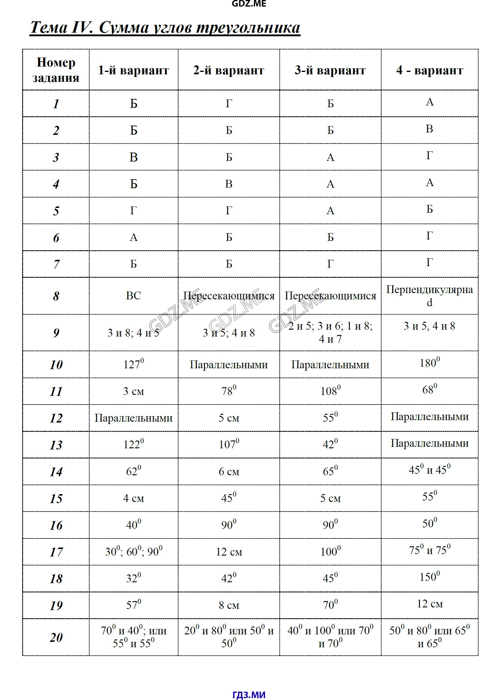 Ответы к тестам по геометрии 7 класс фарков