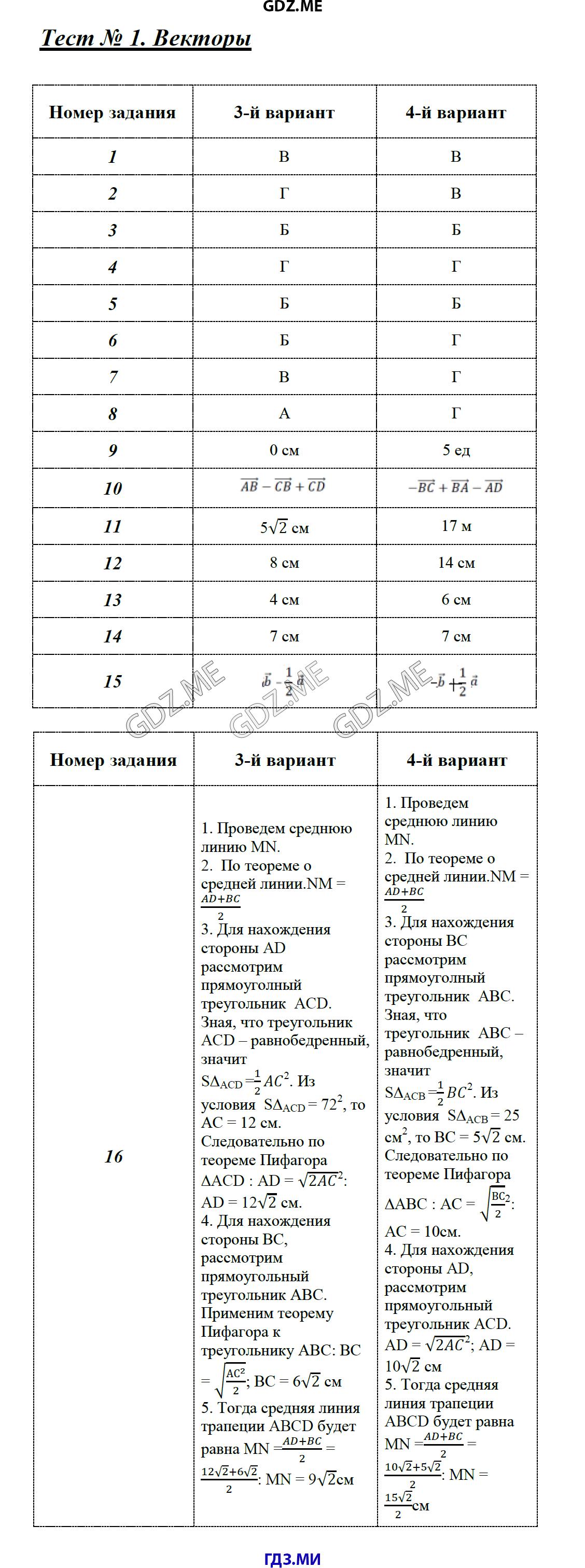 Гдз по всем предметам за класс геометрия