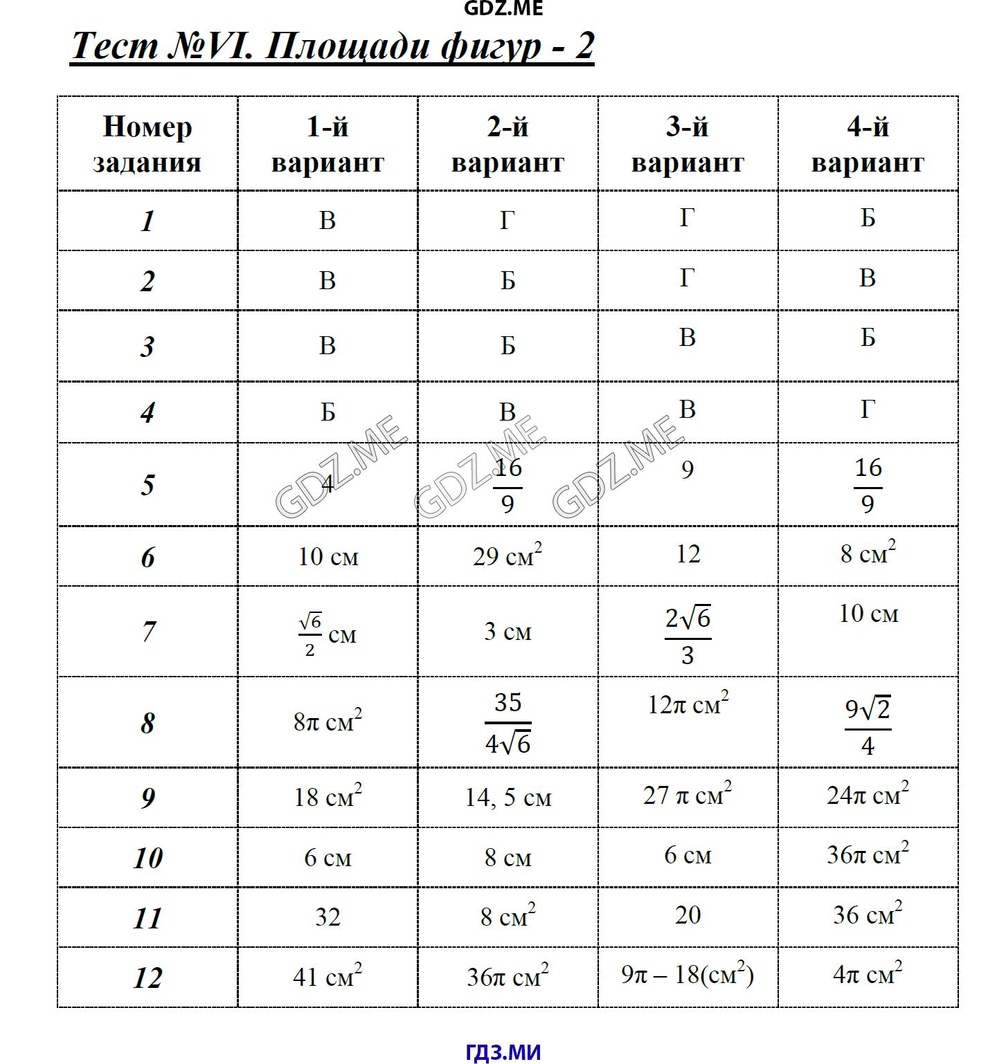 Тесты 9 класс фарков решения гдз