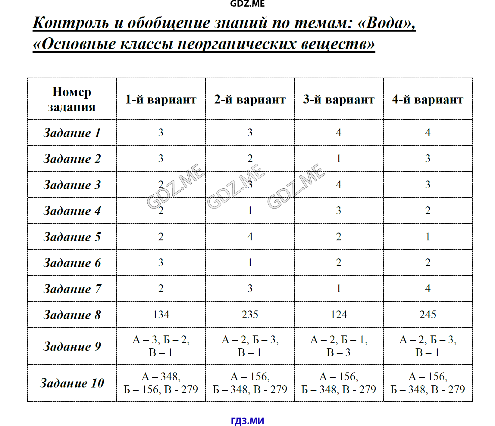 Готовые домашние задания на тему валентность химических элементов