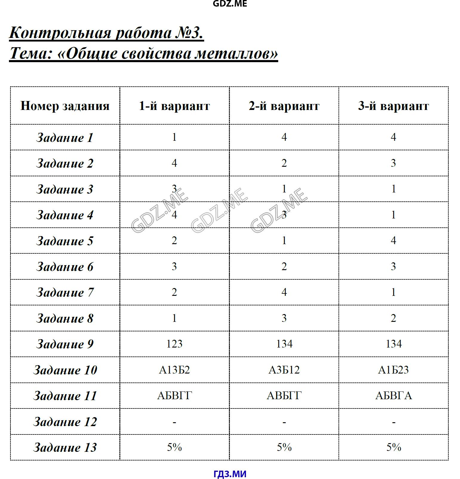 ГДЗ по химии класс Боровских тесты Азот и фосфор решебник Аммиак Физические и химические свойства Контрольная работа №3 Общие свойства металлов