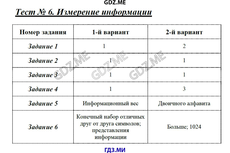 Контрольная работа по теме информация и информационные процессы 5 класс