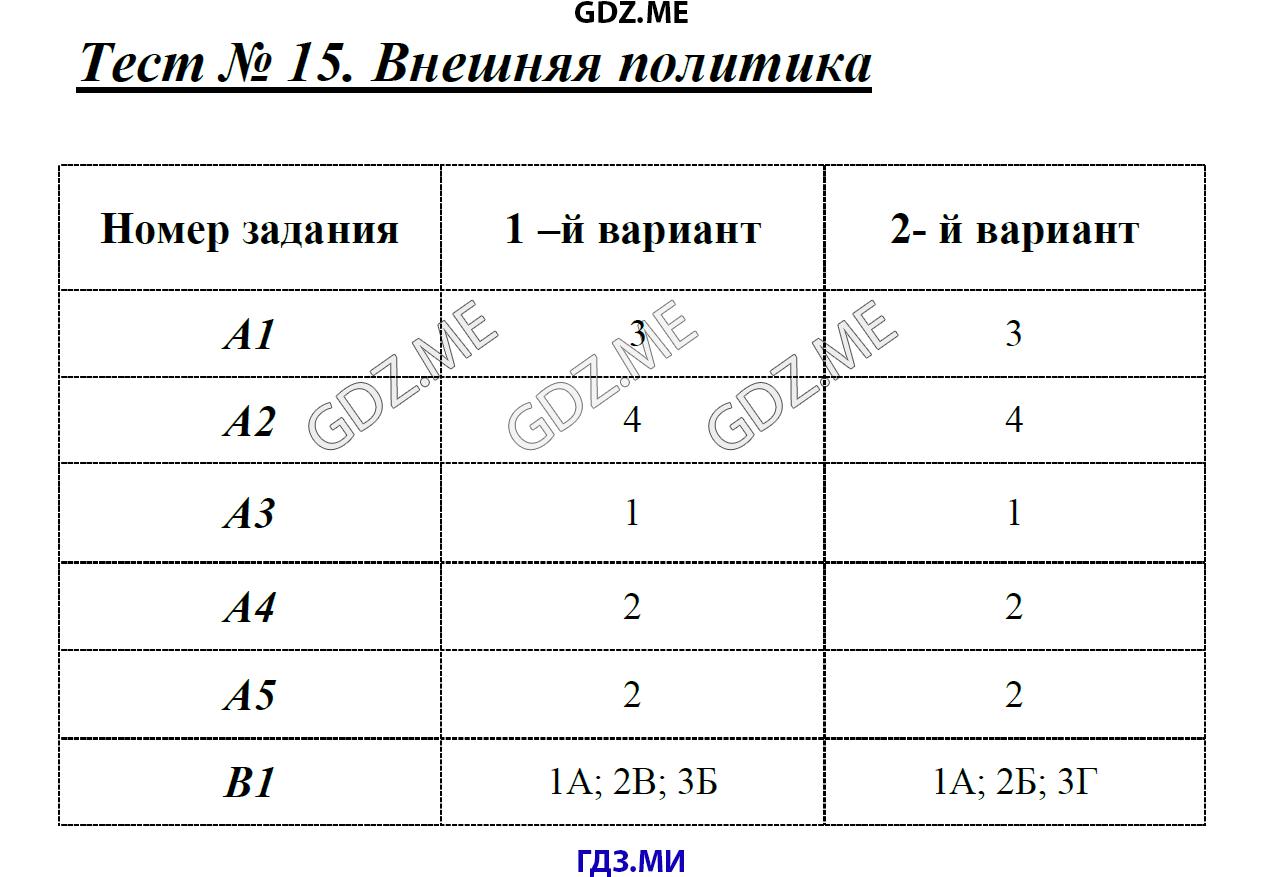 Тест россия в 16 веке для 10 класса