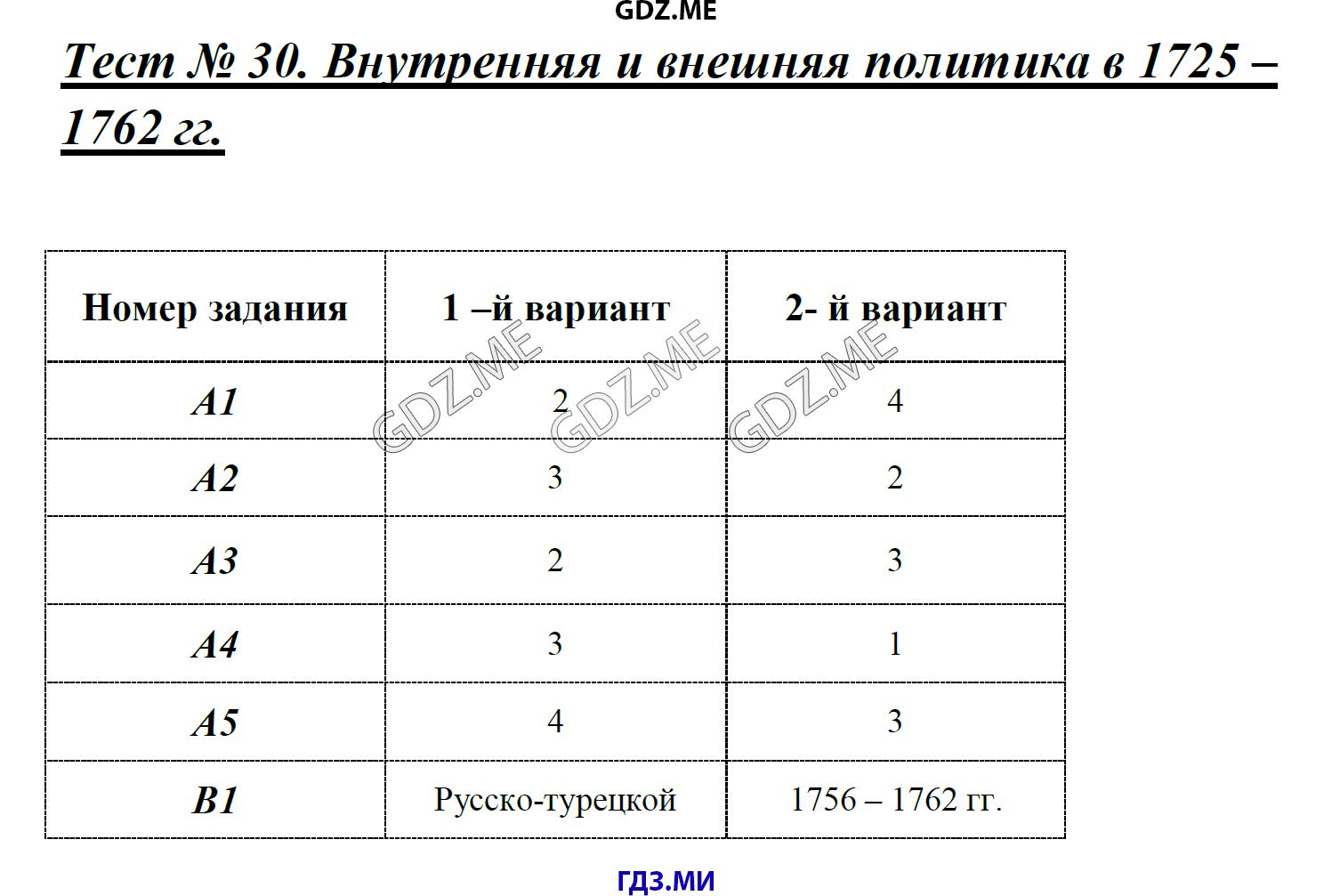 Тест 29 и 30 история россии 7 класс косулина