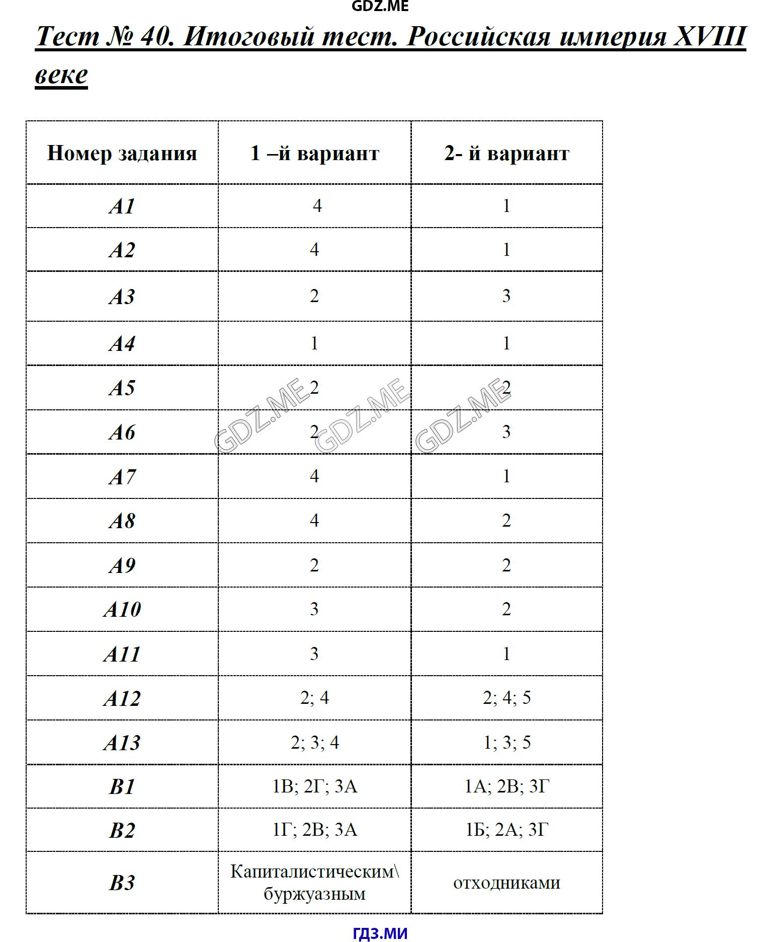 Проверочная работа по истории 7 класс данилов по разделу россия при петре