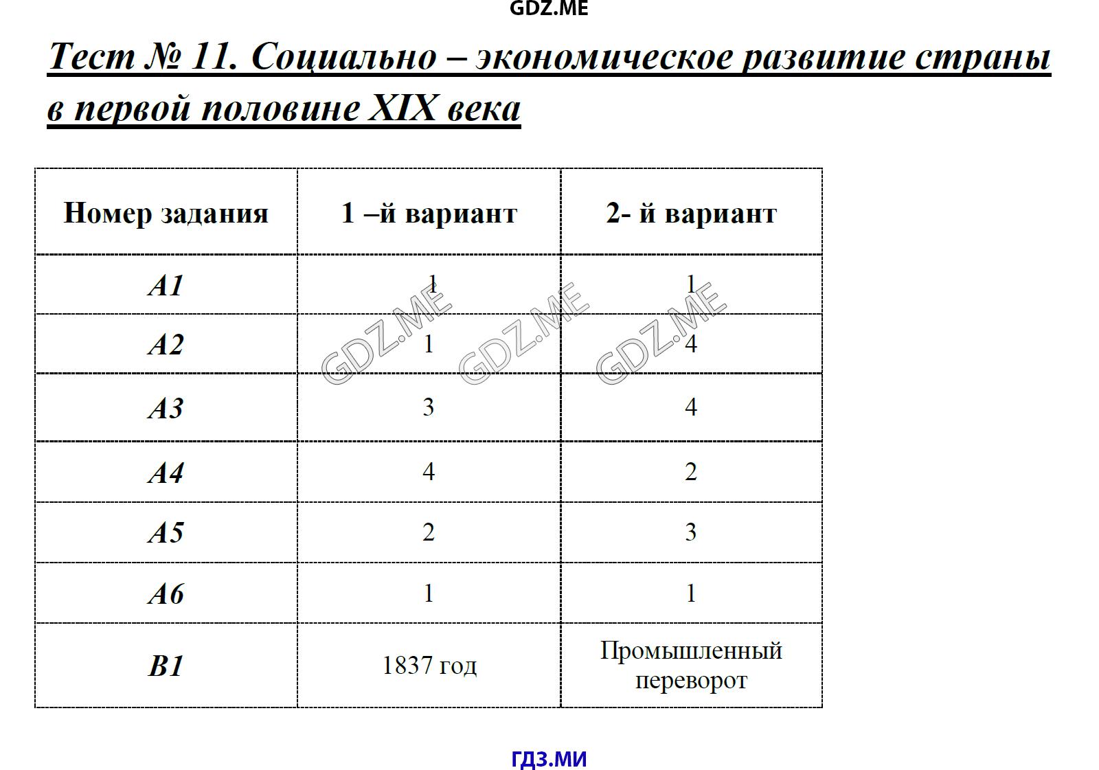 Учебник по татарскому языку 3 класс ф.ф.харисов ф.м.хисамова ч.м.харисова скачать бесплатно