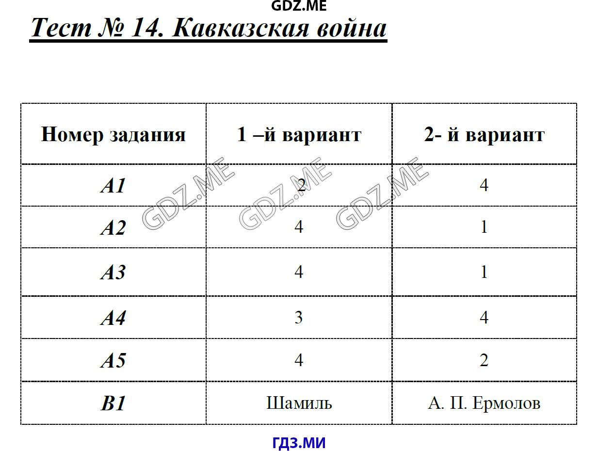8 9 10 теста по истории 7 класс авторданилов