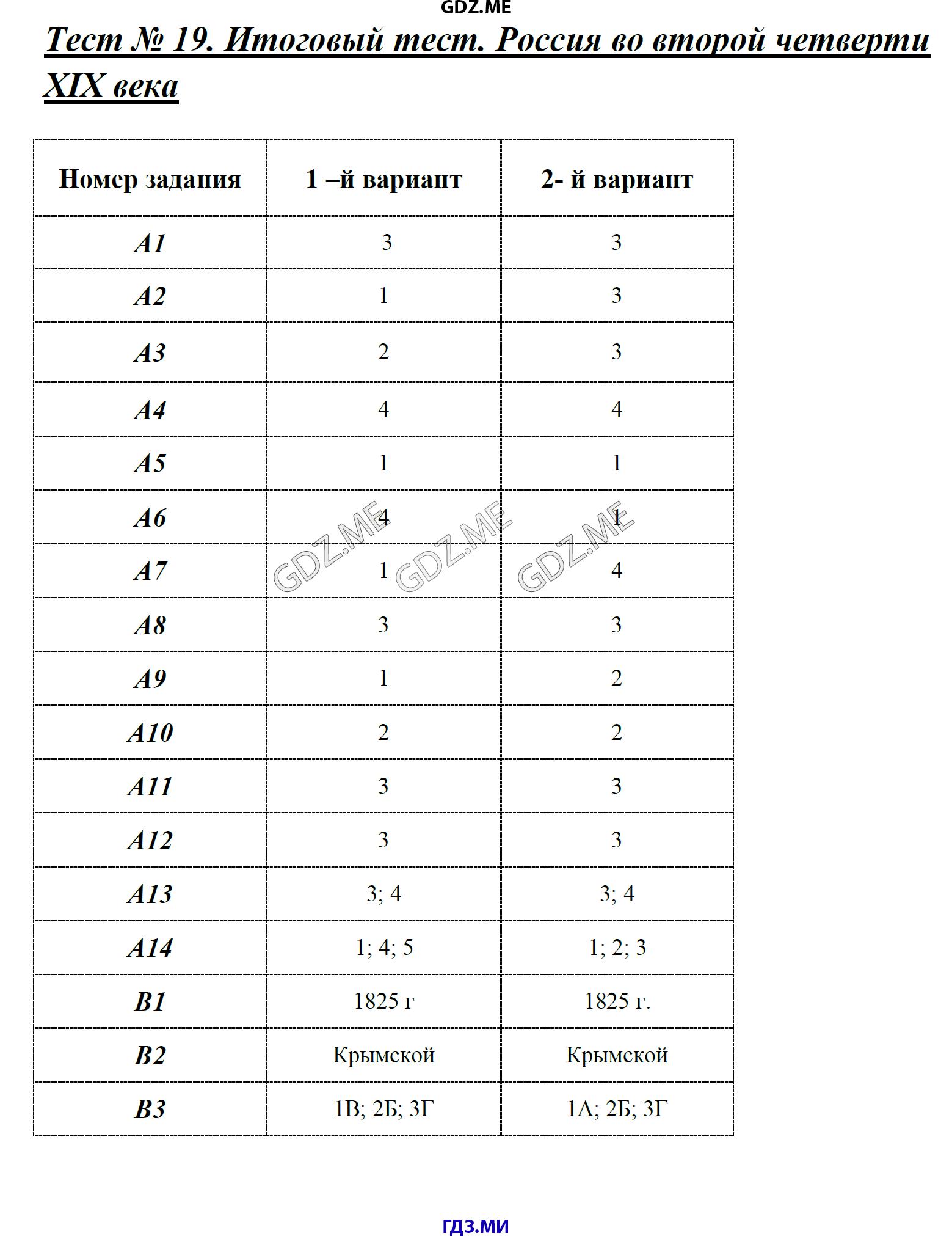 Тесты по истории россии 18 века 7 класс с ответами