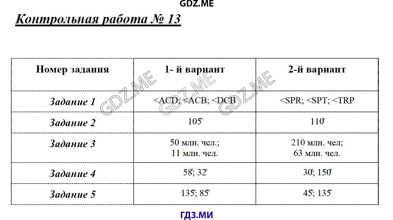 ГДЗ по математике класс Глазков Ахременкова контрольные работы   №12 Контрольная работа №13