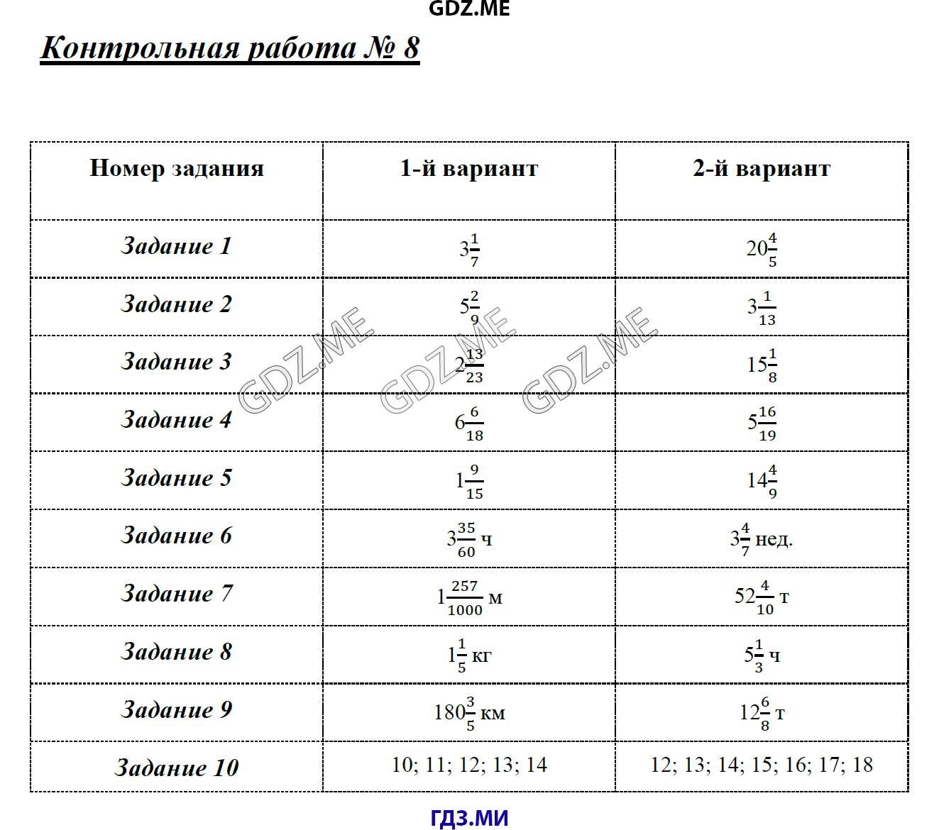 ГДЗ по математике класс Глазков Ахременкова контрольные работы   Контрольная работа №8