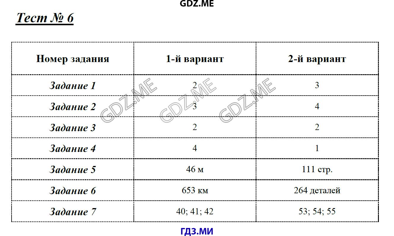 ГДЗ по математике класс Глазков Ахременкова контрольные работы   6