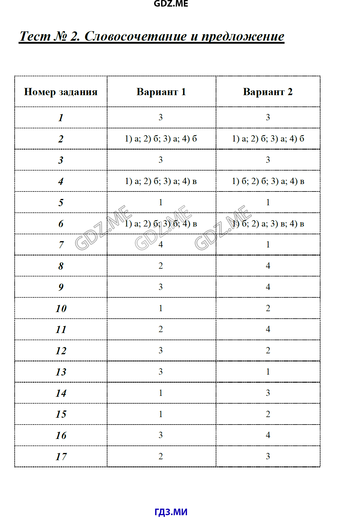Тесты словосочетания 5 класс