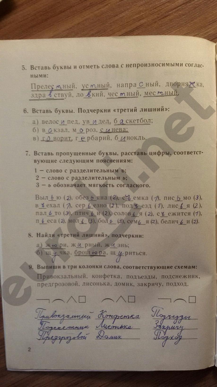 Тесты по русскому языку 5 класс книгина скачать 1 часть