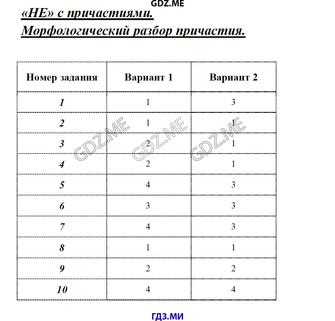 Гдз ответы на тест по русскому языку 7 класс тема причастия