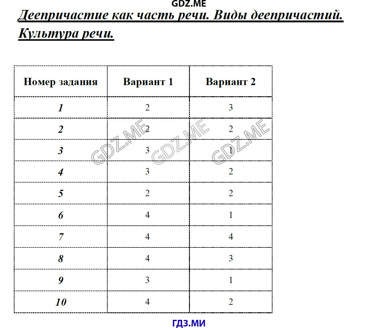Контрольная работа причастия и деепричастия с ответами 3664