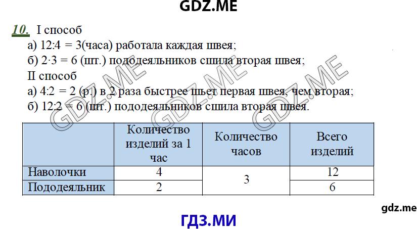 Гдз дидактическому материалу 5 класс по козлова гераськин рубин